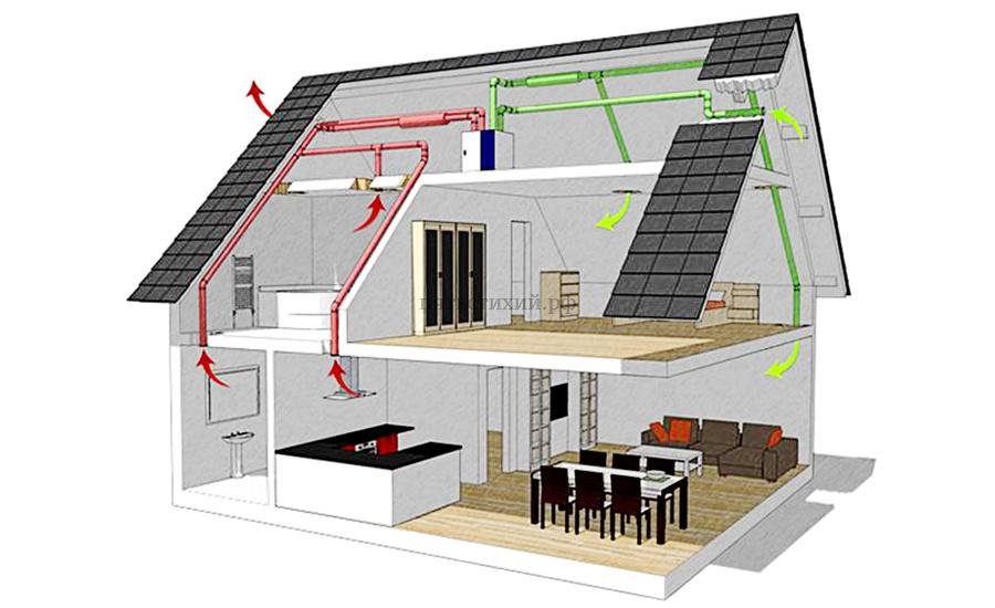 Способы поддержания оптимального микроклимата: схемы вентиляции в частном доме своими руками