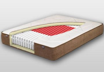Как правильно выбрать кровать? Коротко о главном